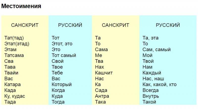 v-chem-prostymi-slovami-smysl-sansary