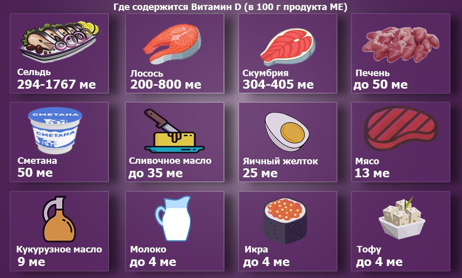 vegetarianstvo-plyusy-i-minusy
